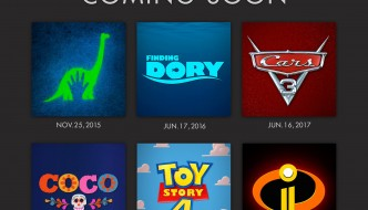 Disney Pixar Movies coming soon through 2019 (Photo: Disney Pixar) - disneyglobetrotter.com